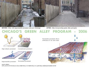 Chicago Green Alley Program